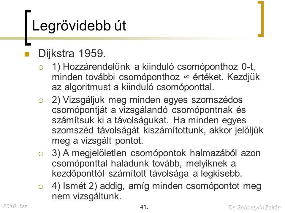 Legrövidebb út Dijkstra 1959.