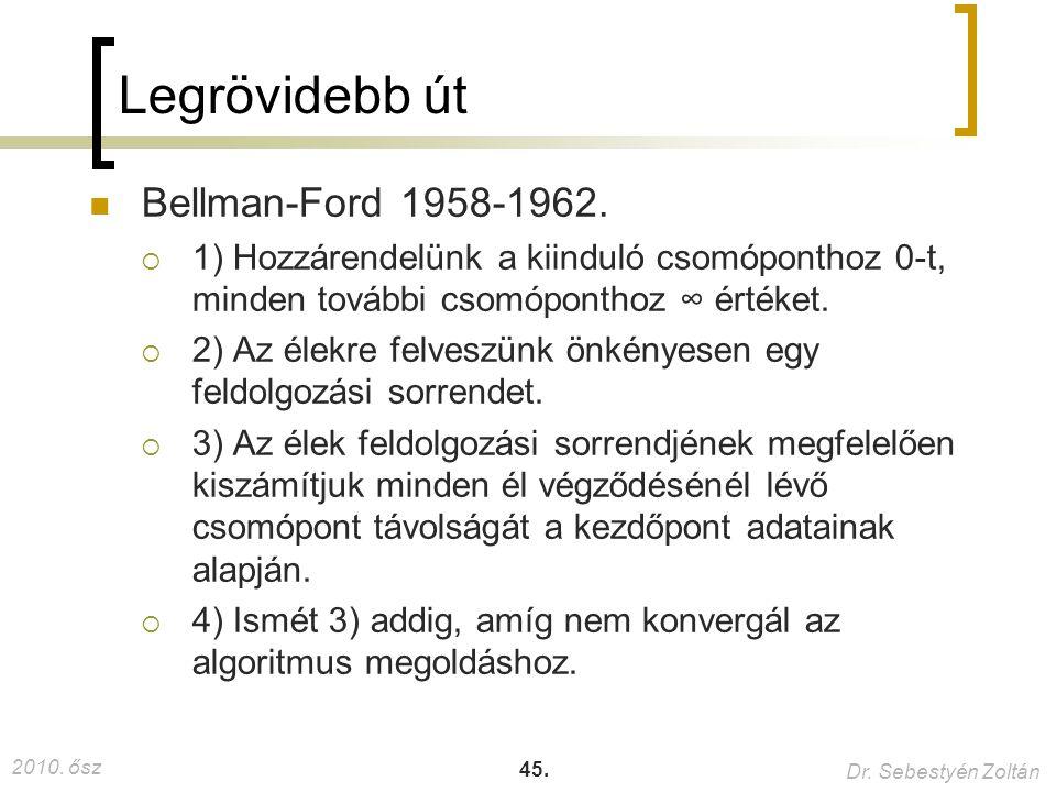 Legrövidebb út Bellman-Ford 1958-1962.