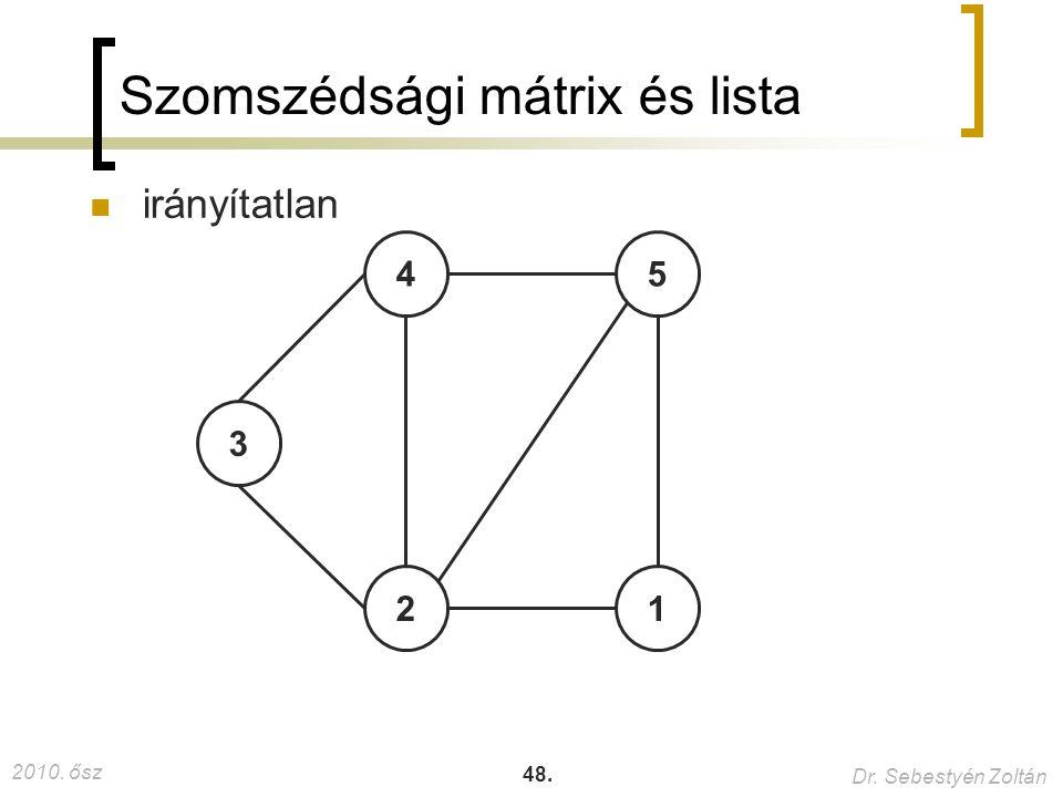 Szomszédsági mátrix és lista