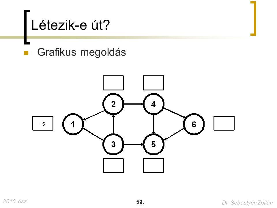 Létezik-e út Grafikus megoldás
