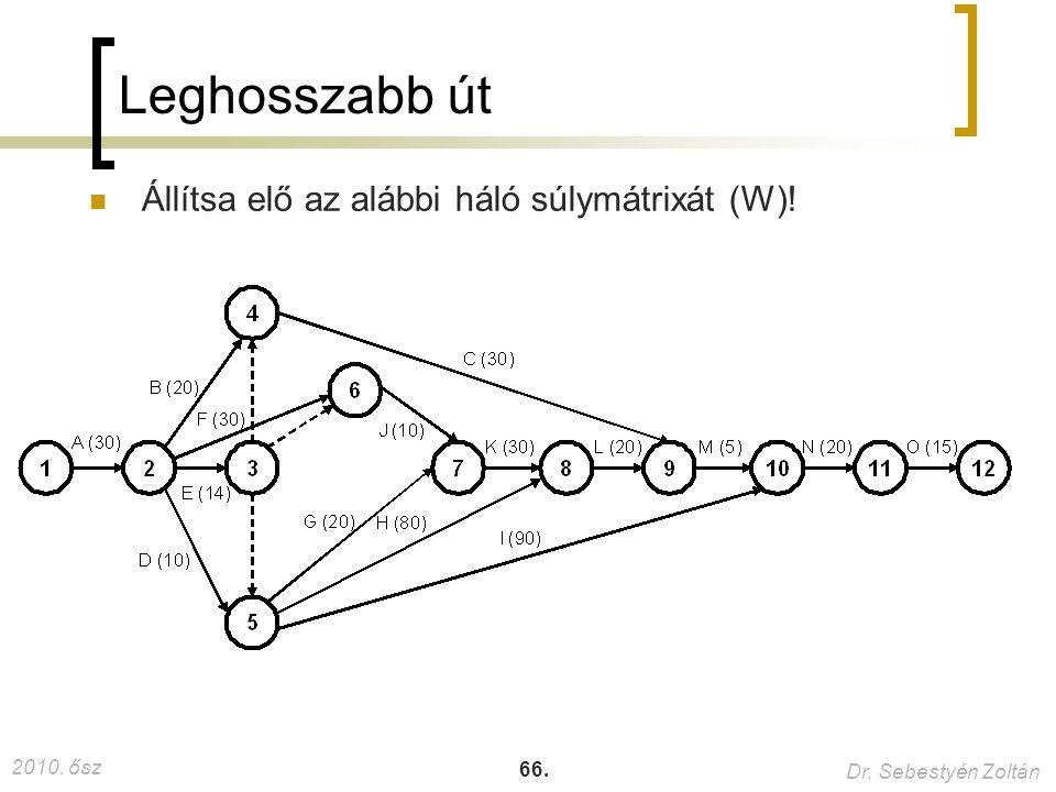 Leghosszabb út Állítsa elő az alábbi háló súlymátrixát (W)!