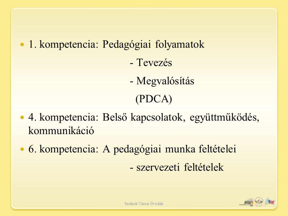 1. kompetencia: Pedagógiai folyamatok - Tevezés - Megvalósítás (PDCA)