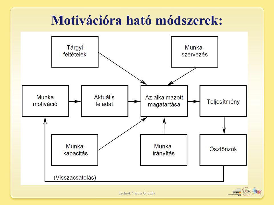 Motivációra ható módszerek: