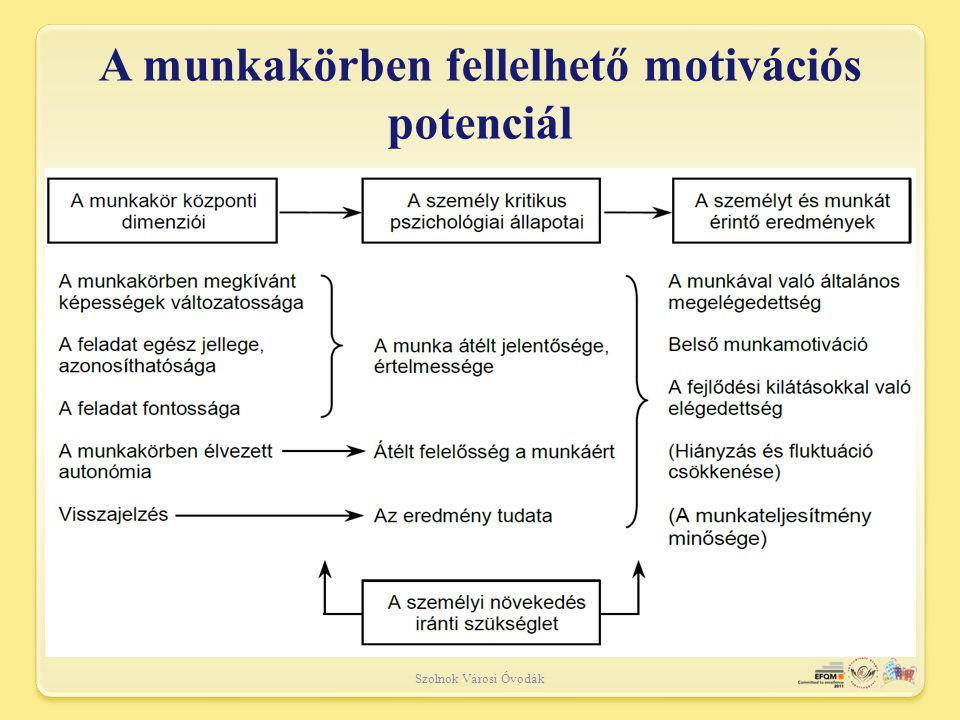A munkakörben fellelhető motivációs potenciál