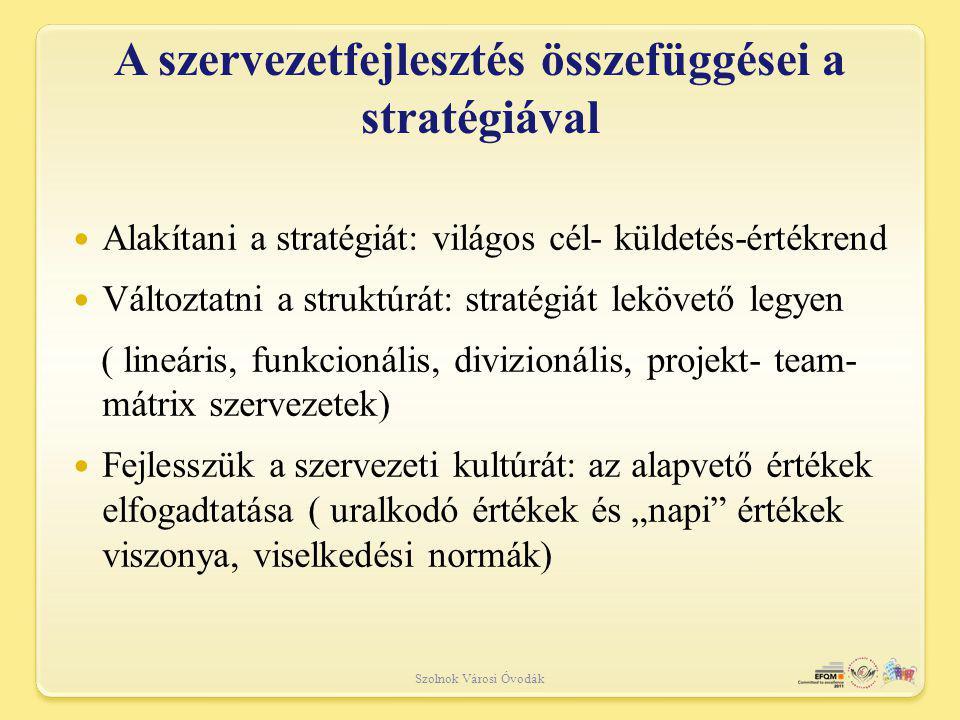 A szervezetfejlesztés összefüggései a stratégiával