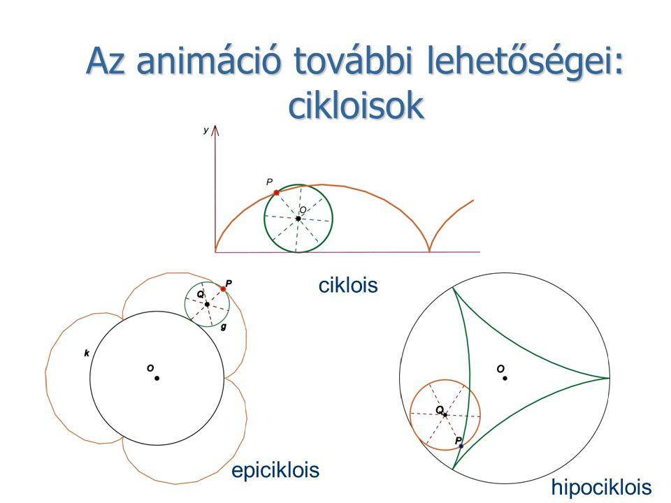 Az animáció további lehetőségei: cikloisok