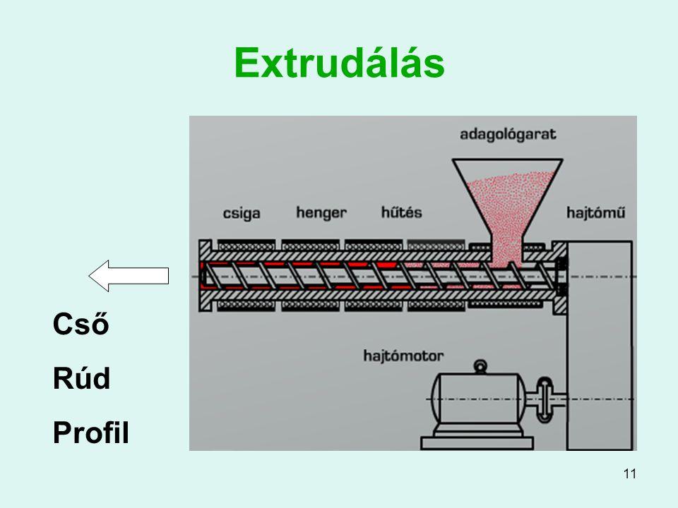 Extrudálás Cső Rúd Profil