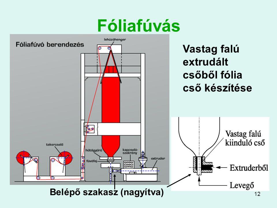 Fóliafúvás Vastag falú extrudált csőből fólia cső készítése