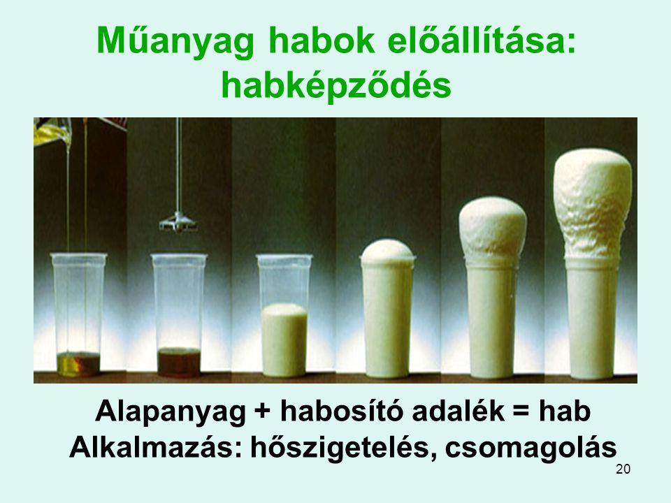 Műanyag habok előállítása: habképződés