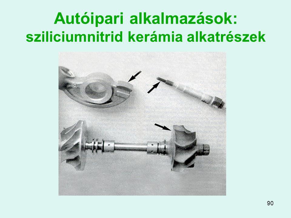 Autóipari alkalmazások: sziliciumnitrid kerámia alkatrészek