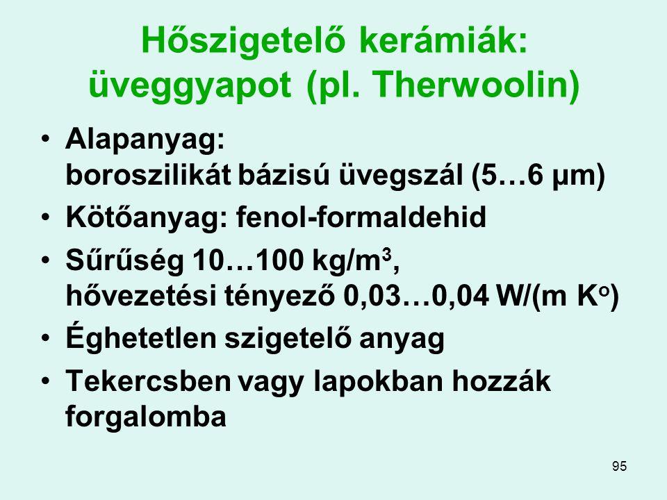 Hőszigetelő kerámiák: üveggyapot (pl. Therwoolin)