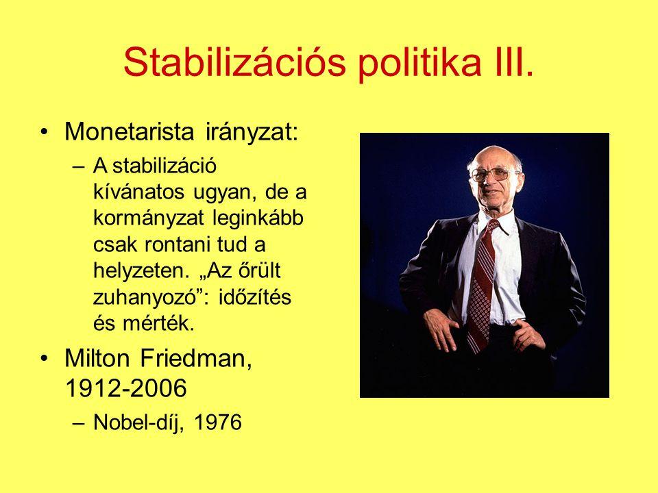 Stabilizációs politika III.