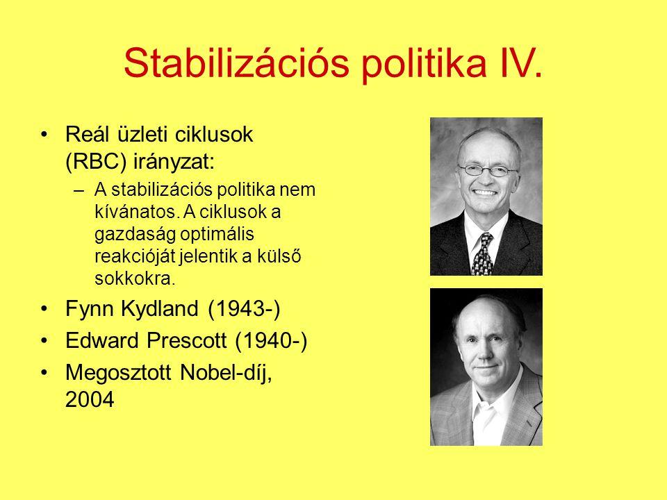 Stabilizációs politika IV.