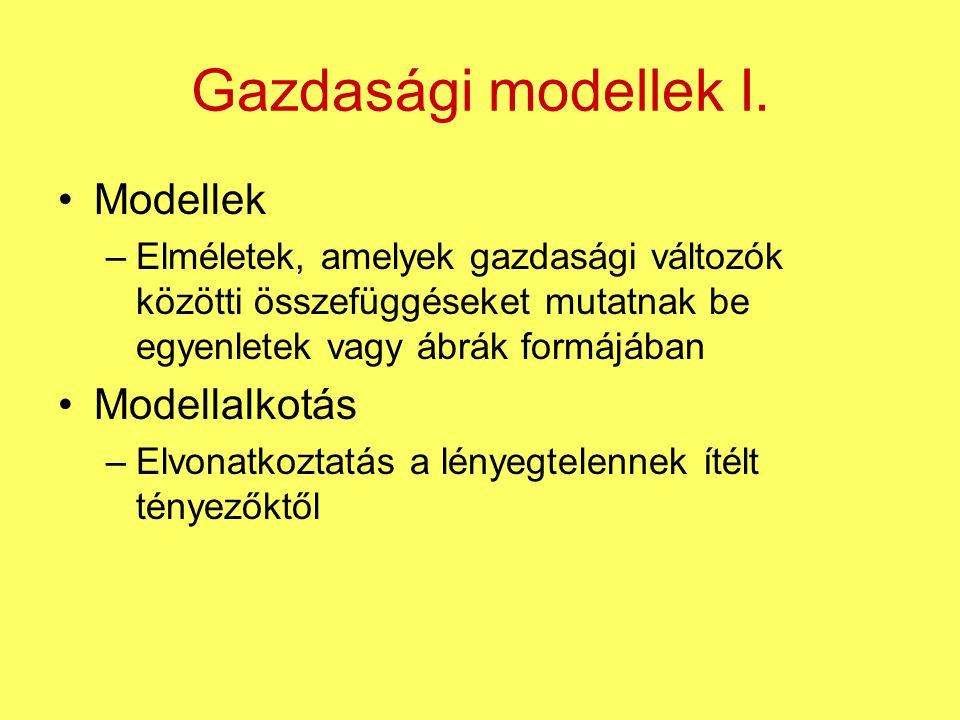 Gazdasági modellek I. Modellek Modellalkotás