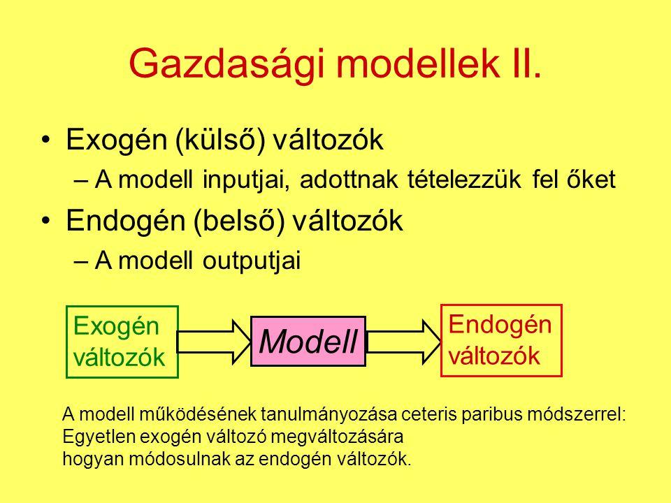 Gazdasági modellek II. Modell Exogén (külső) változók