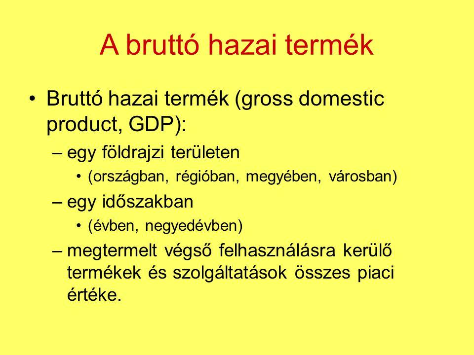 A bruttó hazai termék Bruttó hazai termék (gross domestic product, GDP): egy földrajzi területen. (országban, régióban, megyében, városban)
