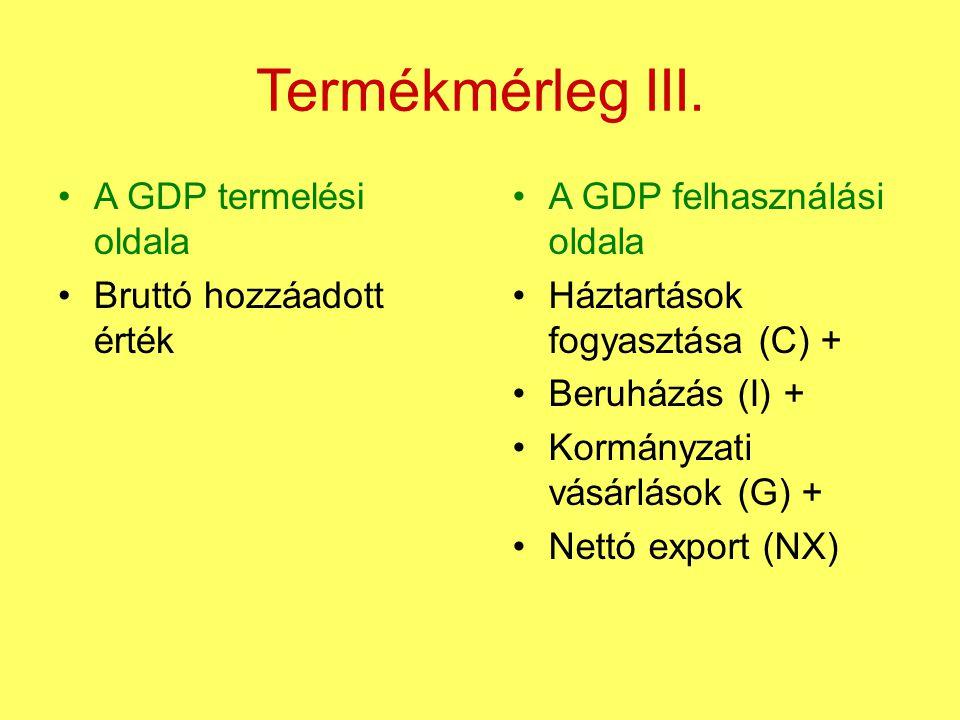 Termékmérleg III. A GDP termelési oldala Bruttó hozzáadott érték
