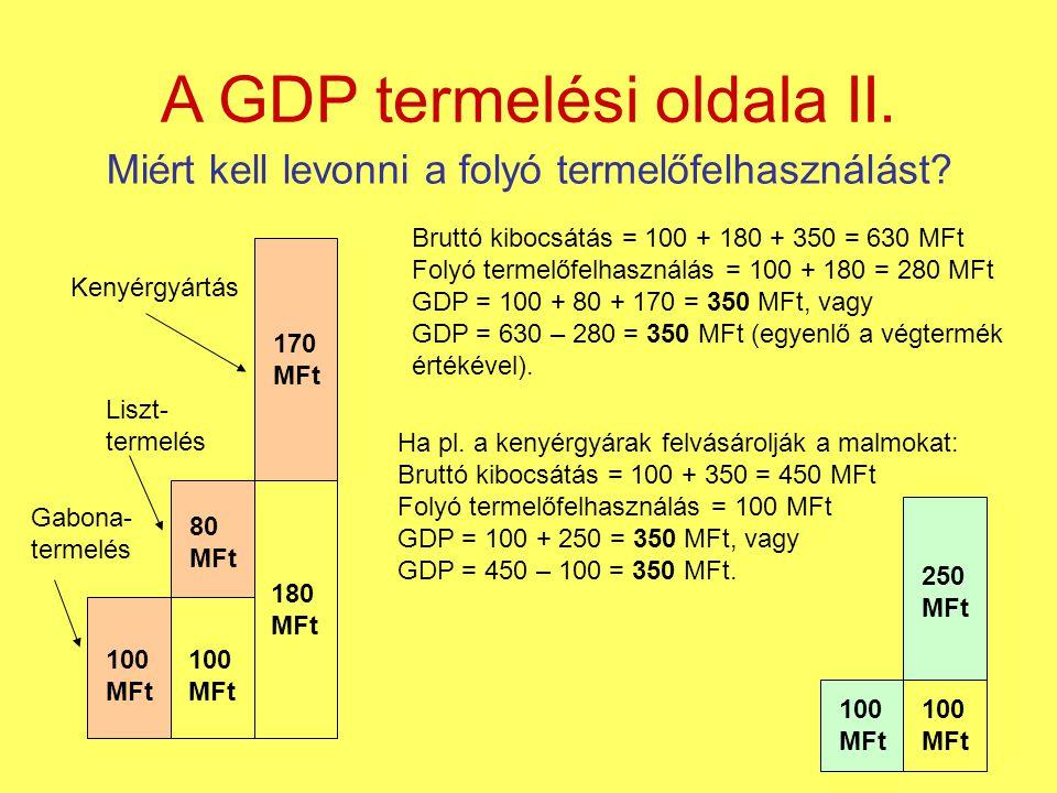 A GDP termelési oldala II.
