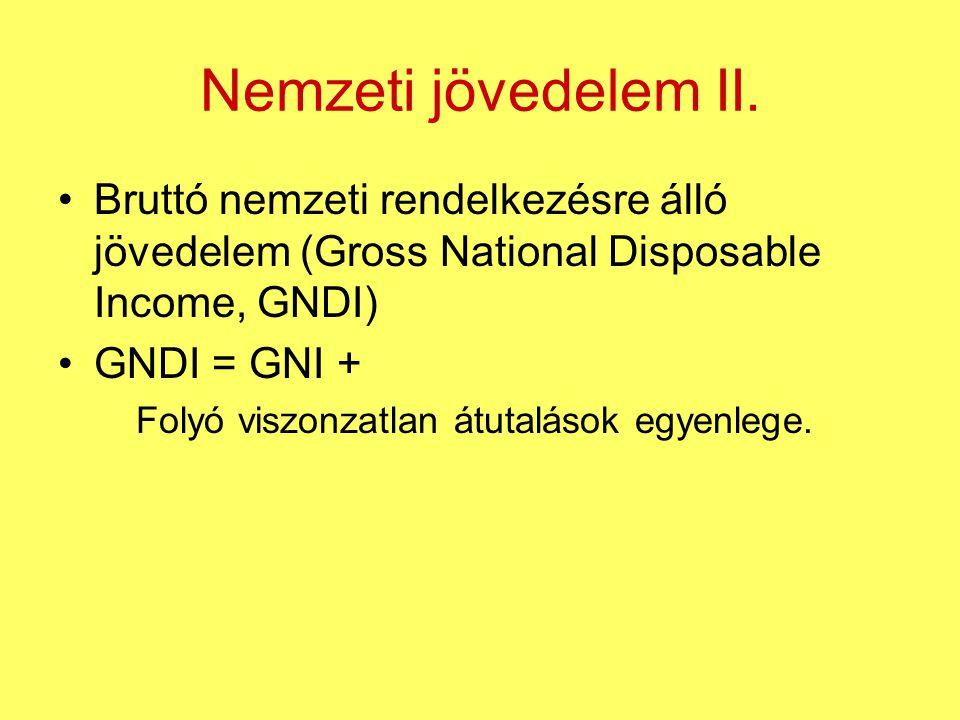 Nemzeti jövedelem II. Bruttó nemzeti rendelkezésre álló jövedelem (Gross National Disposable Income, GNDI)
