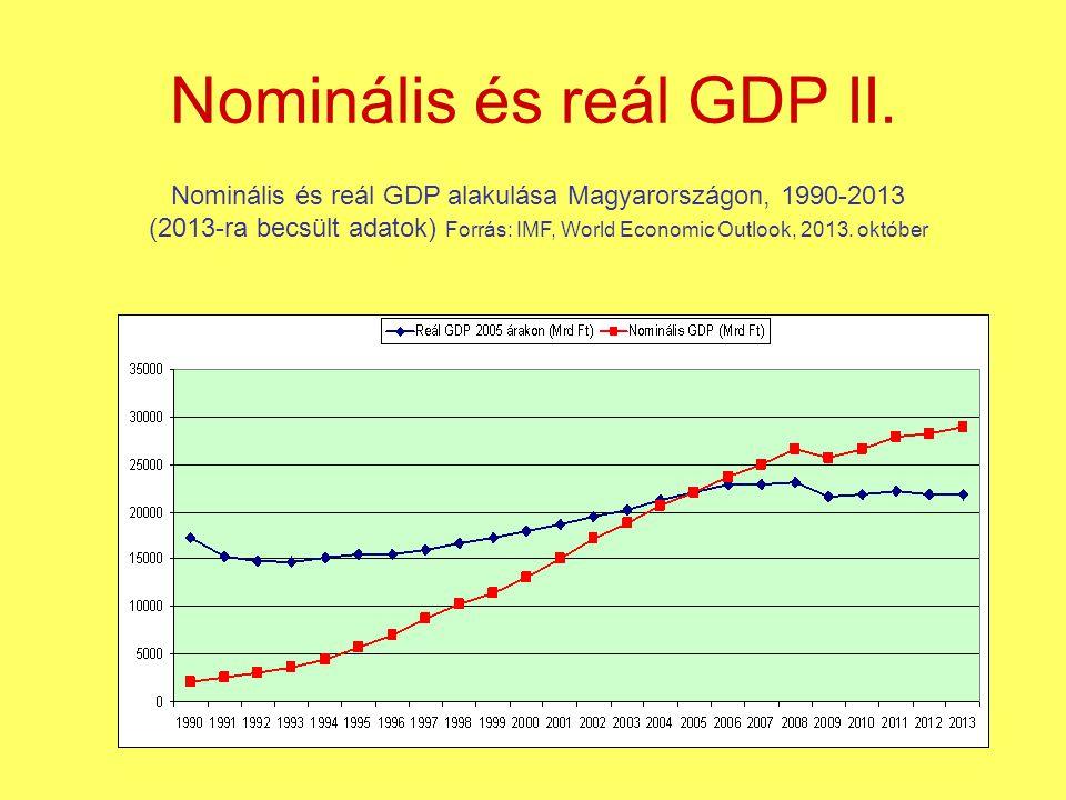 Nominális és reál GDP II.