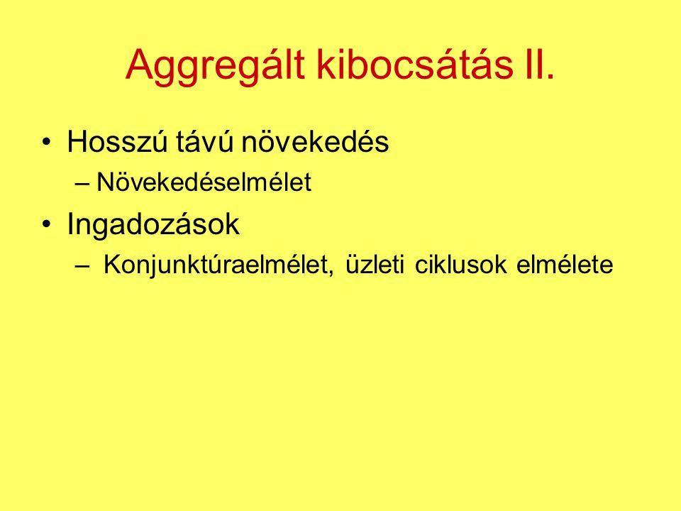 Aggregált kibocsátás II.