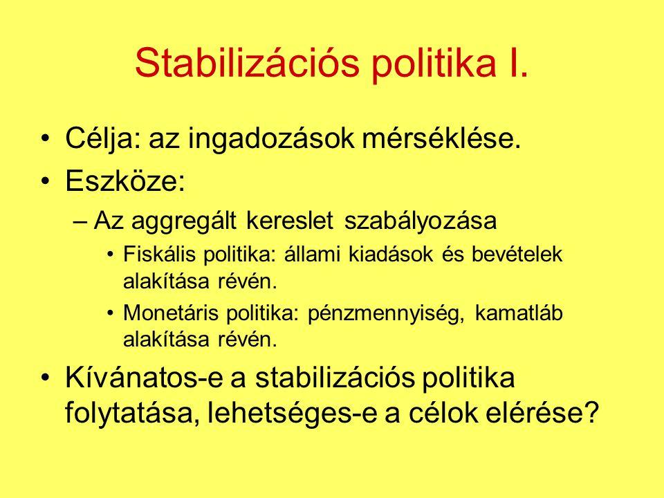 Stabilizációs politika I.