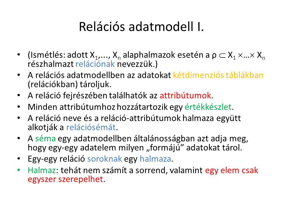Relációs adatmodell I. (Ismétlés: adott X1,…, Xn alaphalmazok esetén a ρ  X1 … Xn részhalmazt relációnak nevezzük.)