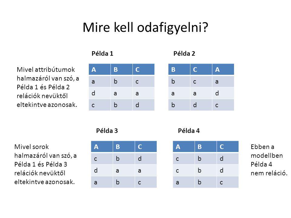 Mire kell odafigyelni Példa 1 Példa 2 Mivel attribútumok