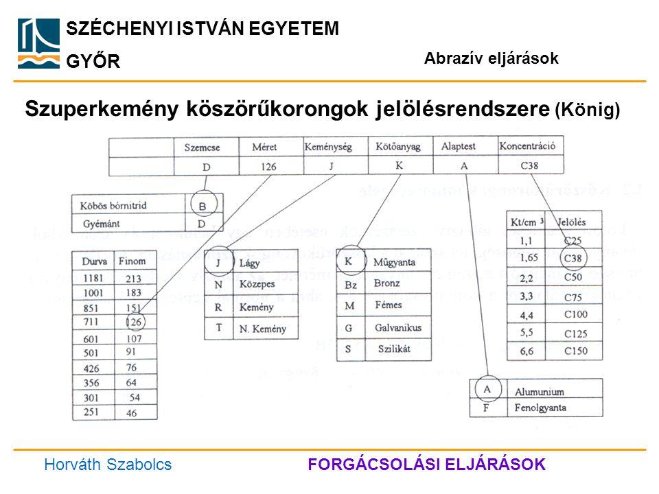 Szuperkemény köszörűkorongok jelölésrendszere (König)