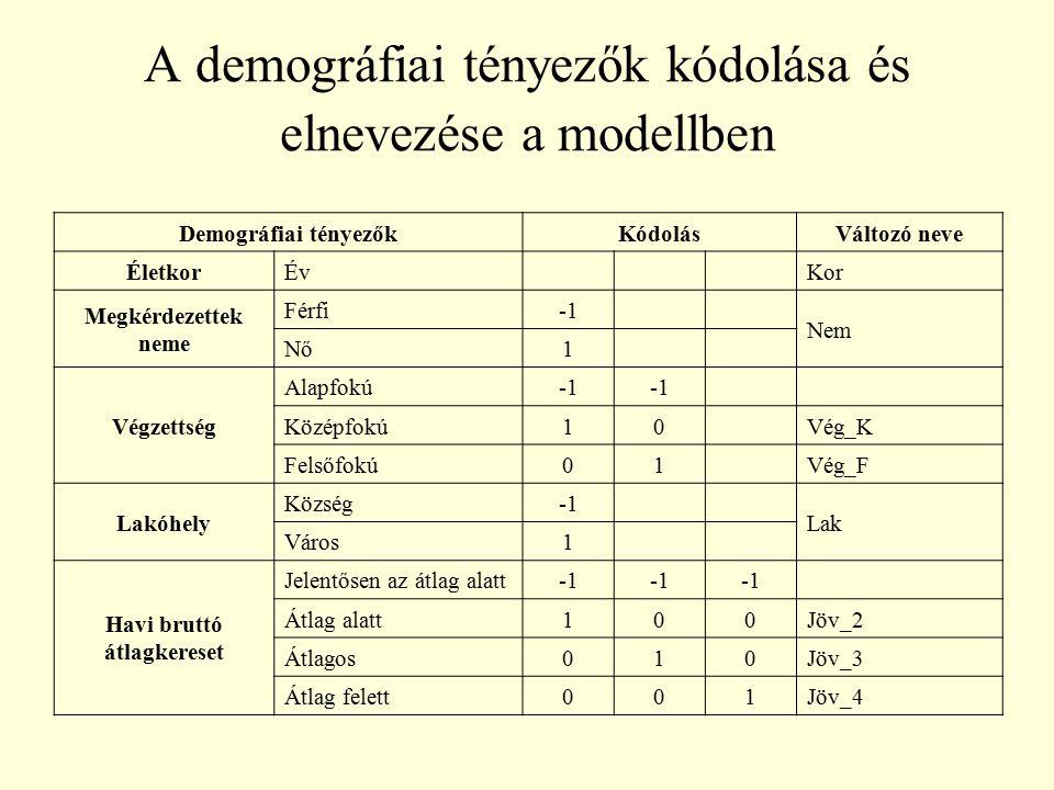 A demográfiai tényezők kódolása és elnevezése a modellben