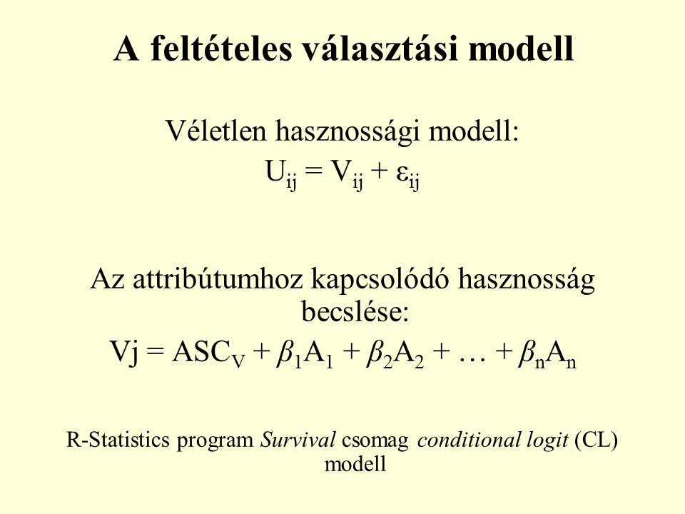 A feltételes választási modell