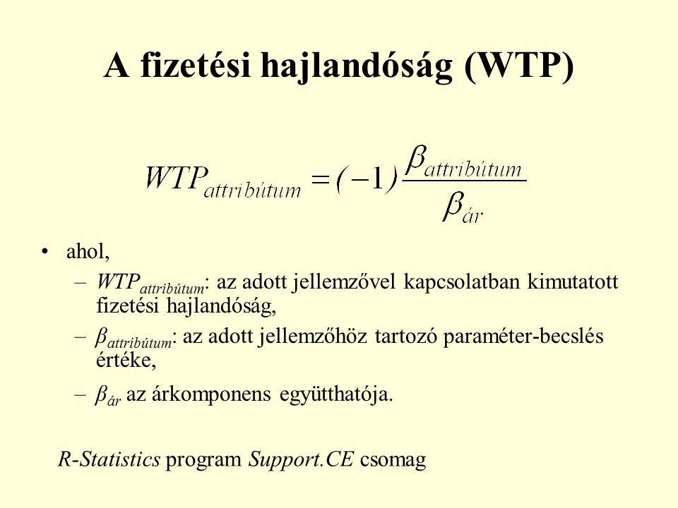 A fizetési hajlandóság (WTP)