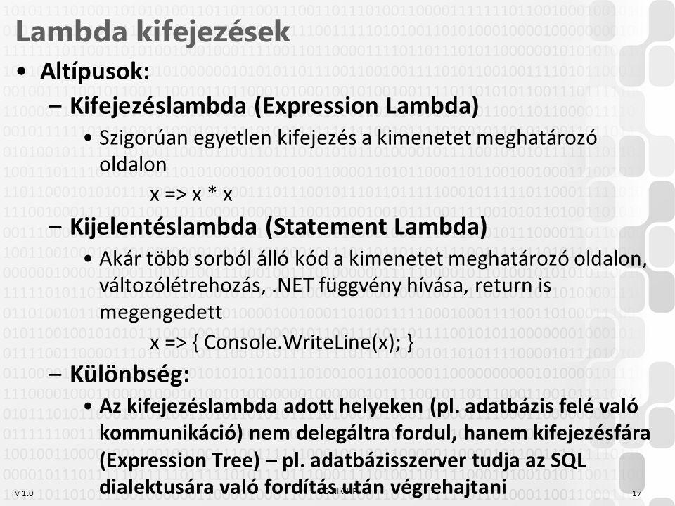 Lambda kifejezések Altípusok: Kifejezéslambda (Expression Lambda)