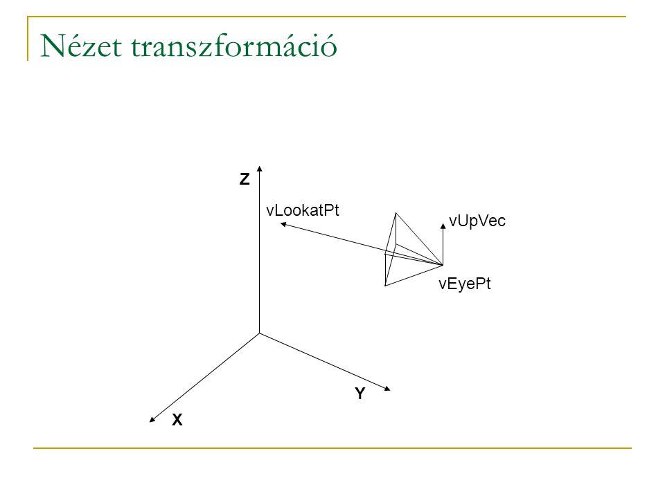 Nézet transzformáció Z vLookatPt vUpVec vEyePt Y X