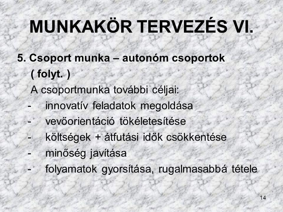 MUNKAKÖR TERVEZÉS VI. 5. Csoport munka – autonóm csoportok ( folyt. )