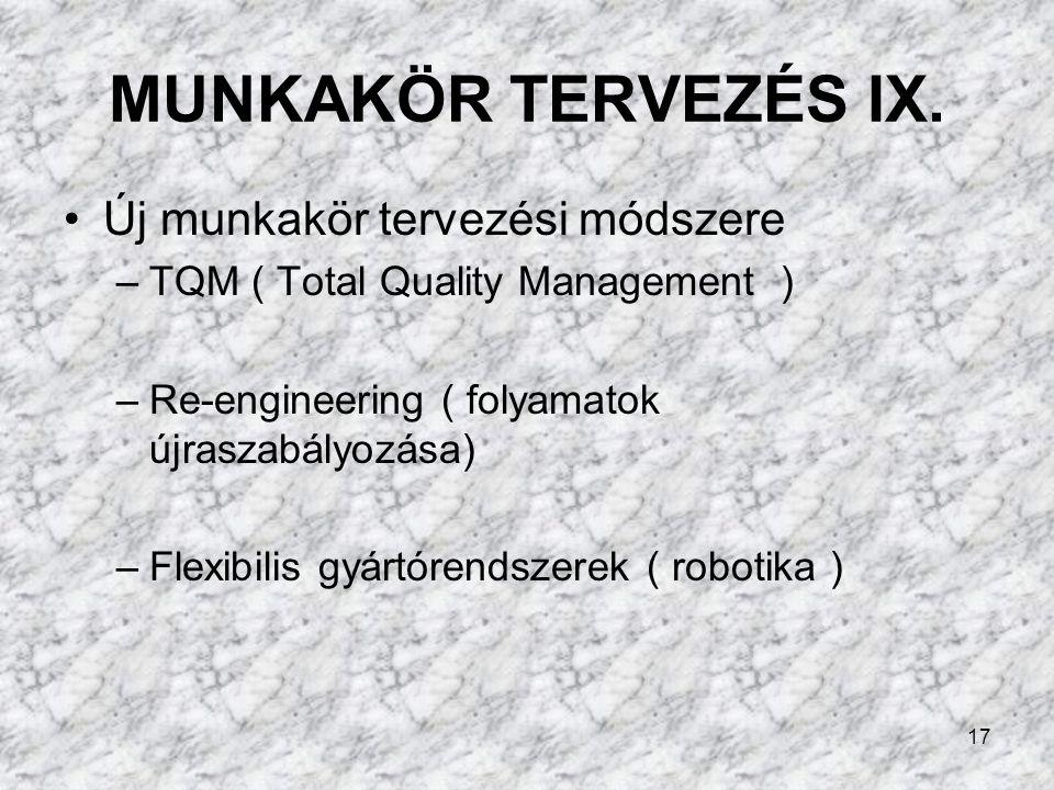 MUNKAKÖR TERVEZÉS IX. Új munkakör tervezési módszere