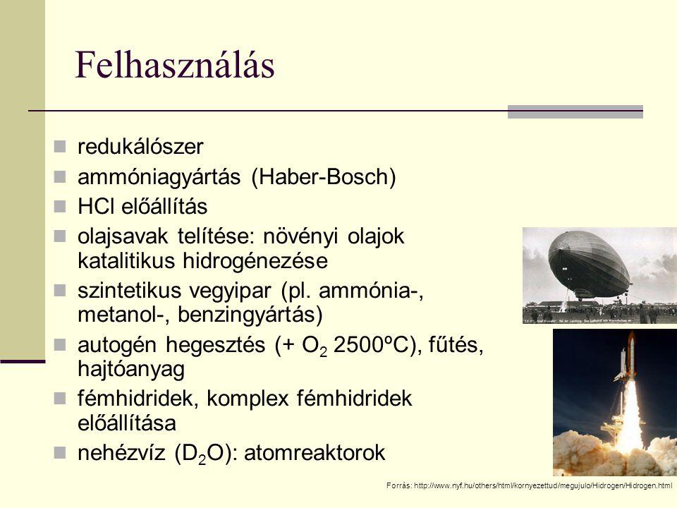 Felhasználás redukálószer ammóniagyártás (Haber-Bosch) HCl előállítás