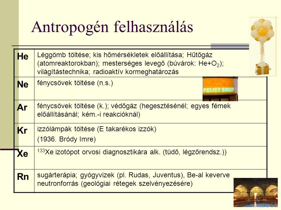 Antropogén felhasználás