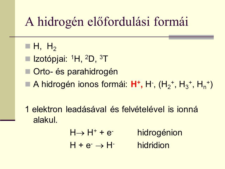 A hidrogén előfordulási formái