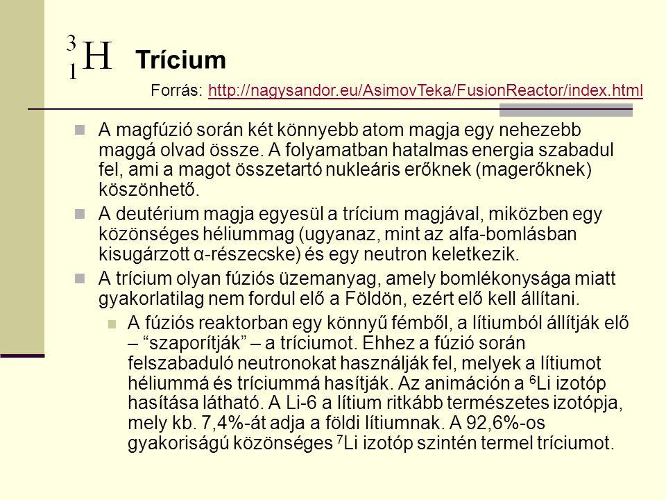 Trícium Forrás: http://nagysandor.eu/AsimovTeka/FusionReactor/index.html.