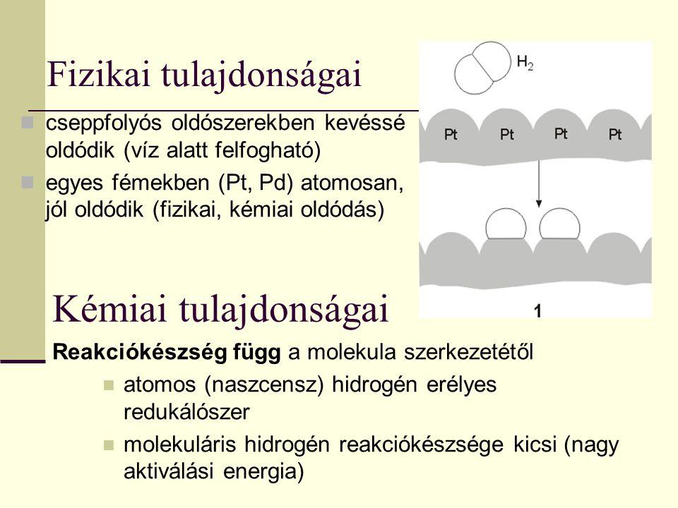 Kémiai tulajdonságai Fizikai tulajdonságai