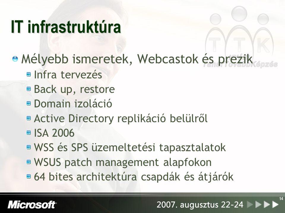 IT infrastruktúra Mélyebb ismeretek, Webcastok és prezik