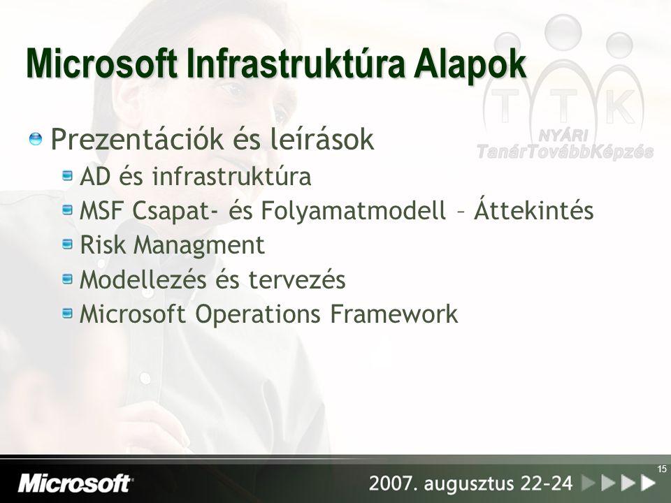 Microsoft Infrastruktúra Alapok
