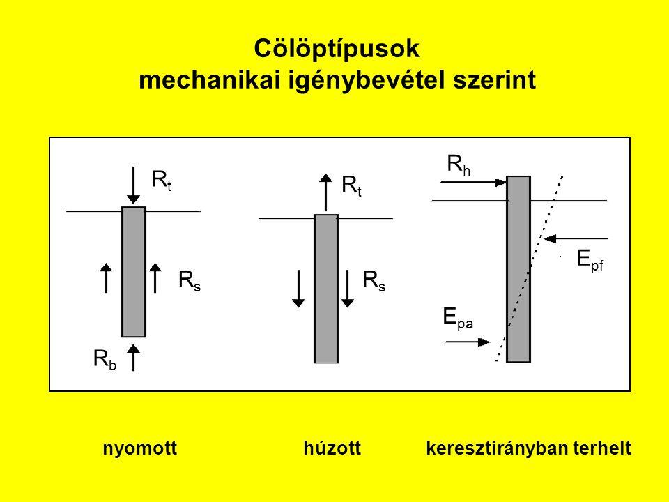 Cölöptípusok mechanikai igénybevétel szerint