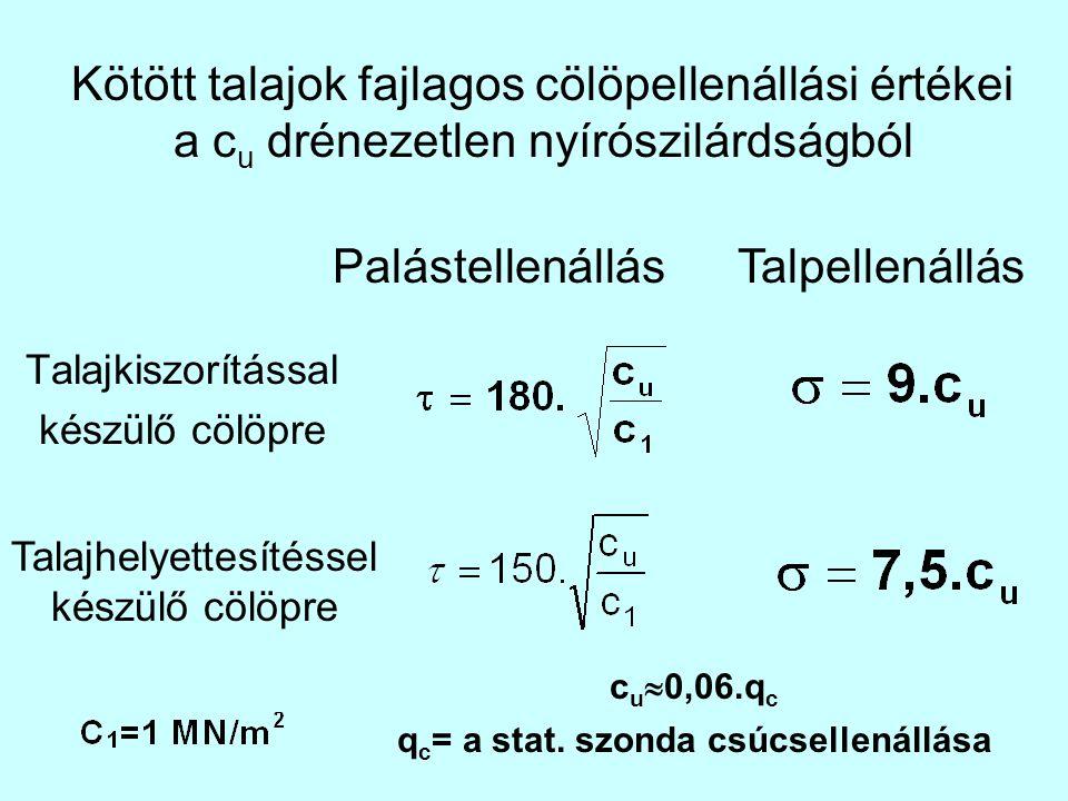 qc= a stat. szonda csúcsellenállása