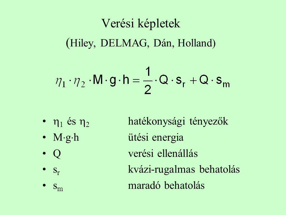 Verési képletek (Hiley, DELMAG, Dán, Holland)
