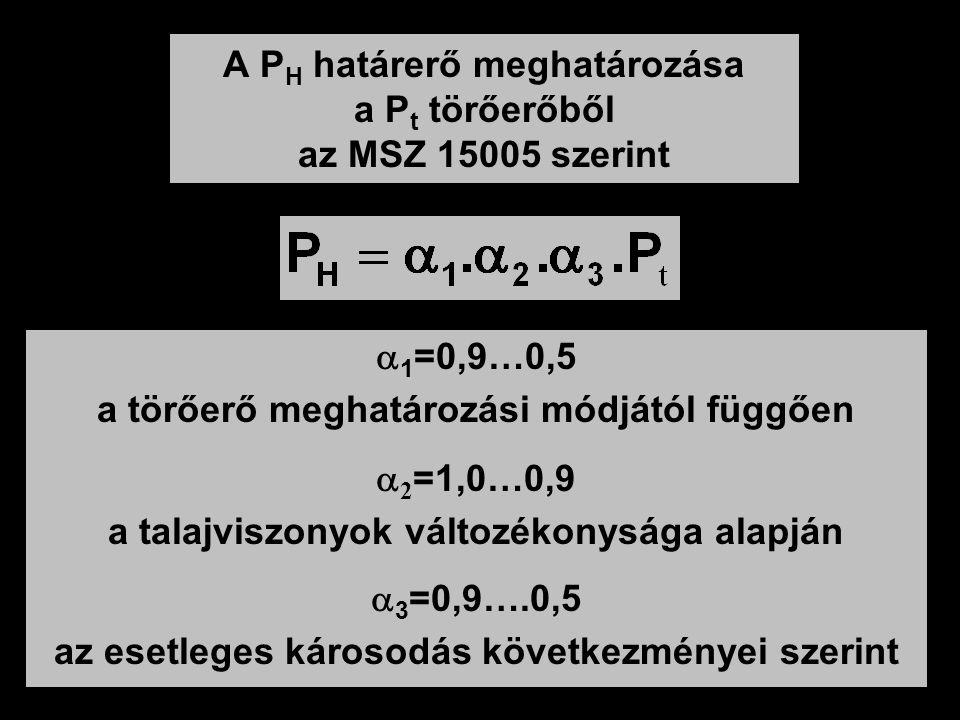 A PH határerő meghatározása a Pt törőerőből az MSZ 15005 szerint