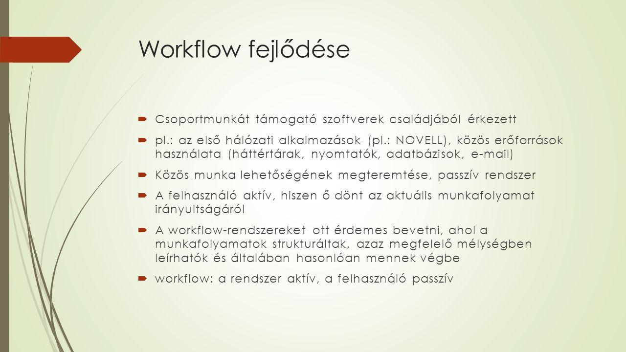 Workflow fejlődése Csoportmunkát támogató szoftverek családjából érkezett.
