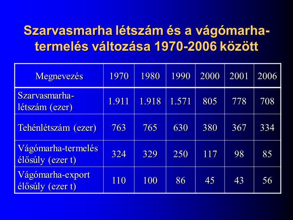 Szarvasmarha létszám és a vágómarha-termelés változása 1970-2006 között