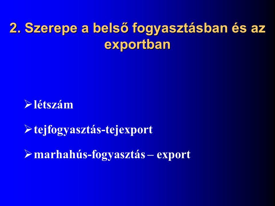 2. Szerepe a belső fogyasztásban és az exportban